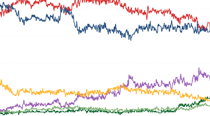 Election 2015: Polls Data Viz-Fest
